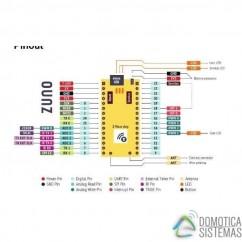 Placa de tecnología Z-Wave ZMEEZUNO