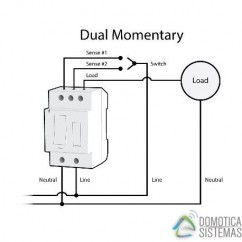 Módulo Insteon para encender-apagar-regular 1 zona de iluminación para instalación en cuadro eléctrico sobre carril DIN-DIN Dim