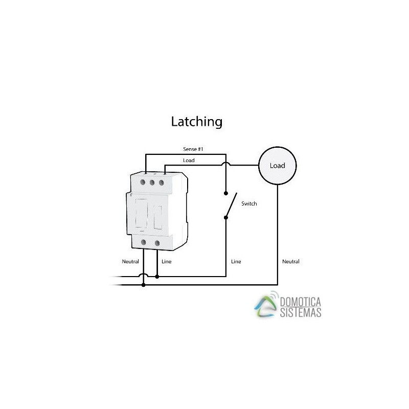 Módulo Insteon para encender-apagar-regular 1 zona de iluminación para instalación en cuadro eléctrico sobre carril DIN. DIN Dim