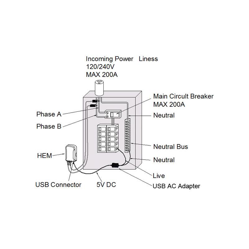 Dispositivo para control consumo general, suministrado con dos pinzas hasta 60 Amperios