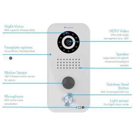 Videoportero WIFI / IP Doorbird conectado a internet D101
