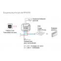 Micromódulo receptor inalámbrico Delta Dore para suelo radiante eléctrico. RF 4890