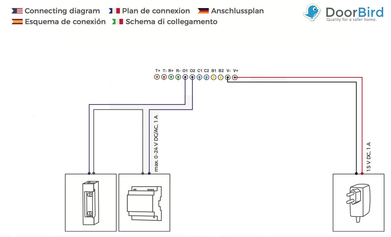 esquema conexion doorbird
