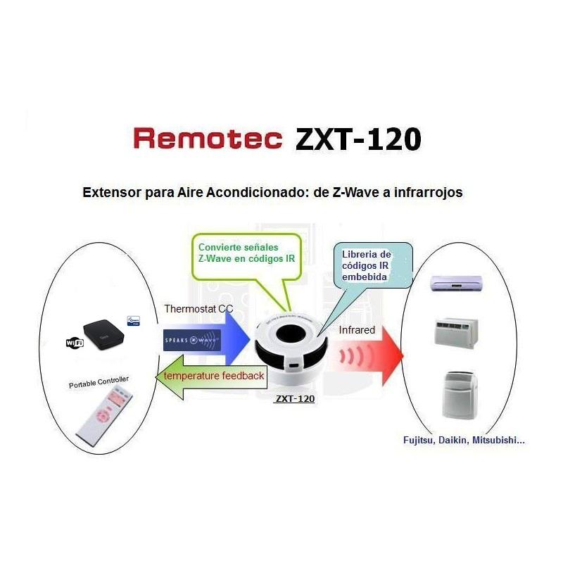 domotizar y controlar el aire acondicionado