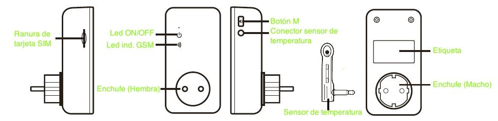 GSM-4ucontrol-enchufe