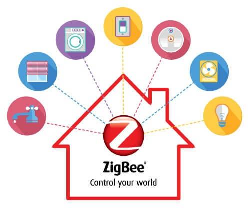 Sistema domótico Zigbee